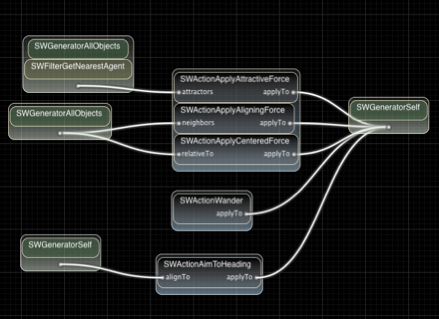 OldSwarmScriptDiagram